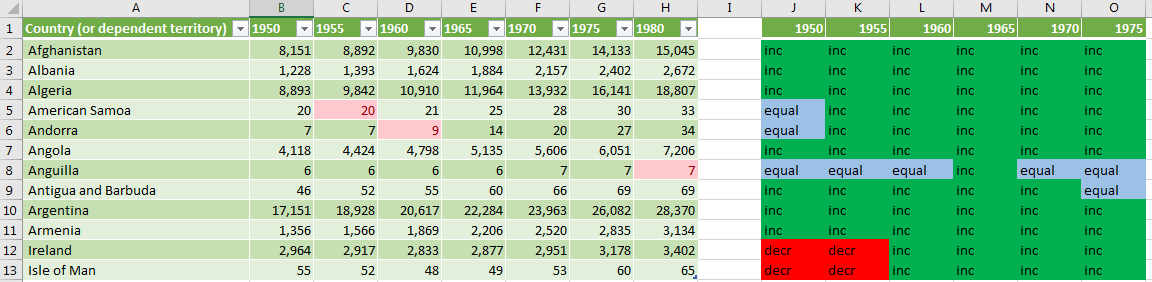 Excel conditional formatting tricks compare